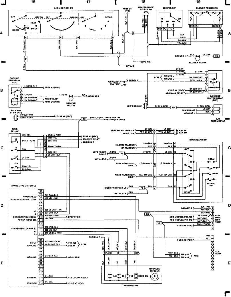 jeep wiring diagram bissell proheat 2x hose 1995 xj all data diagrams 1993 cherokee commander