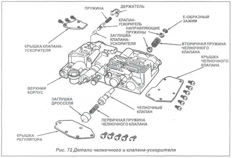 Разборка верхней части клапанного корпуса