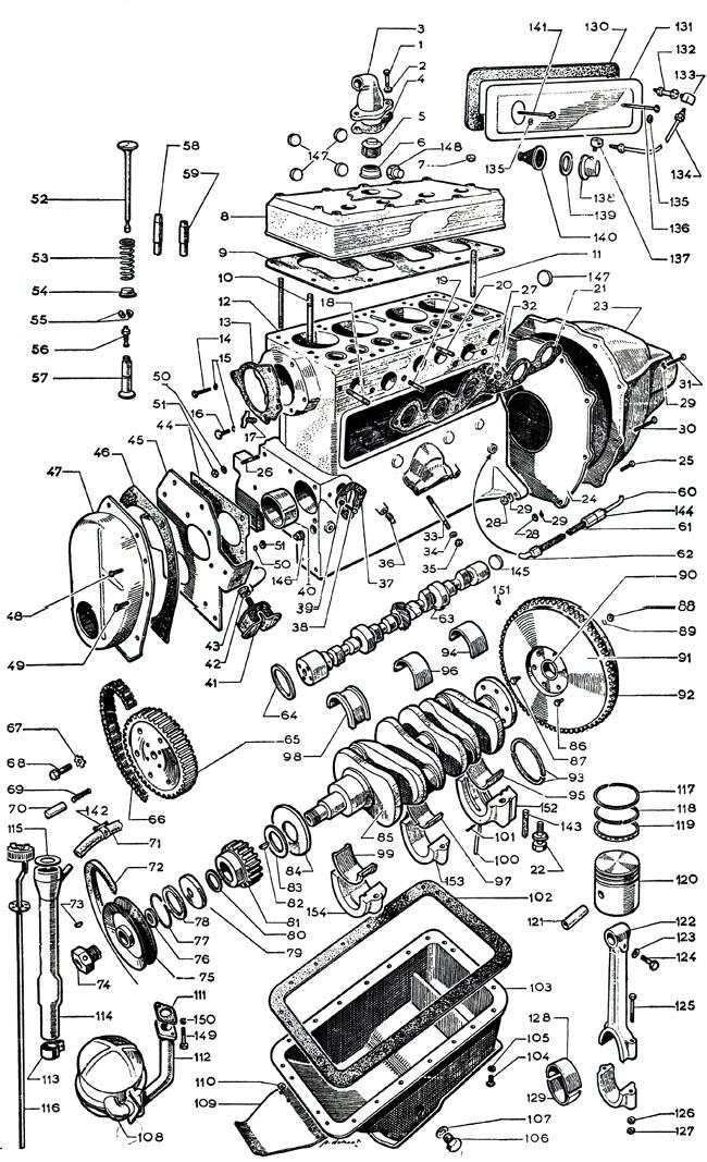 Renault Schema moteur