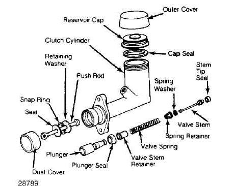 Bleeder Valve Engine Diagram Lt1