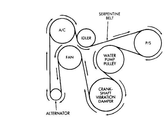 Jeep 4 0 Serpentine Belt Diagram, Jeep, Free Engine Image