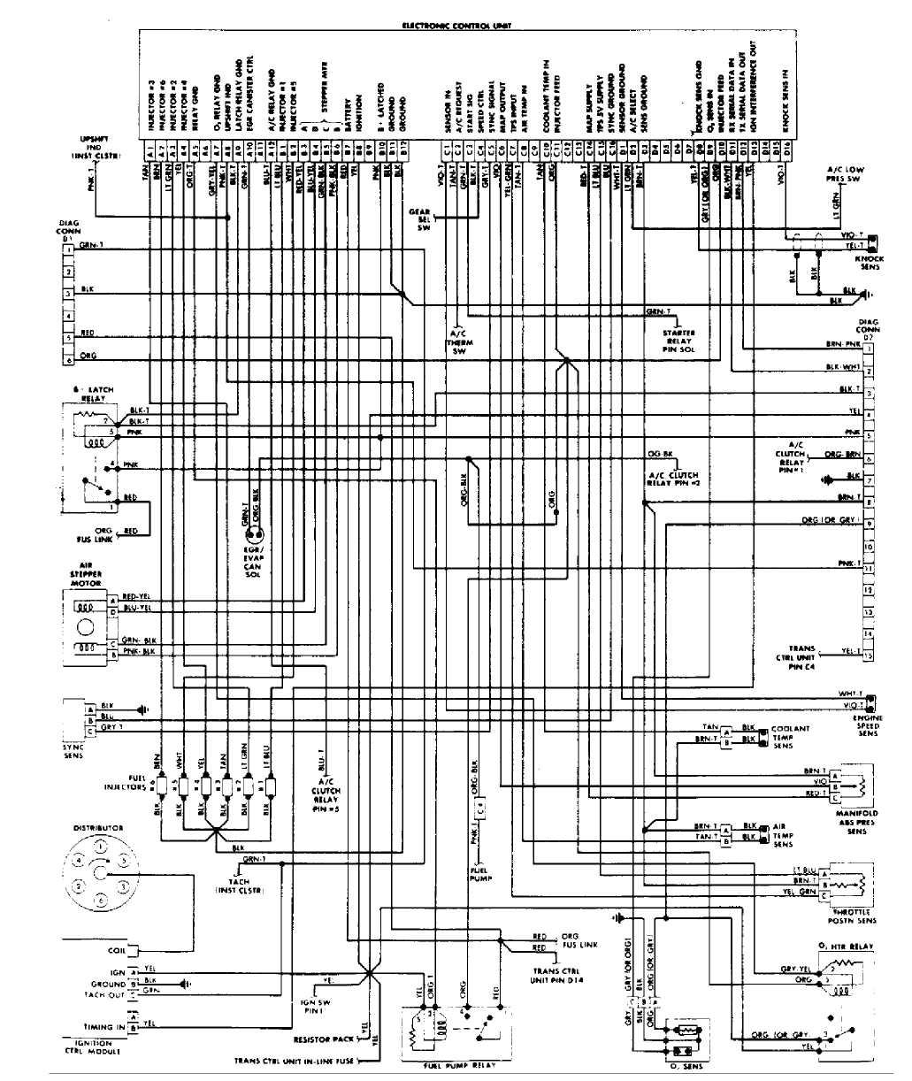 Pretty Cummins Ecm Wiring Diagram Images - Wiring Standart ...