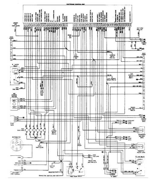 small resolution of cat c15 ecm diagram wiring diagram portal camaro wiring diagram c15 wiring diagram