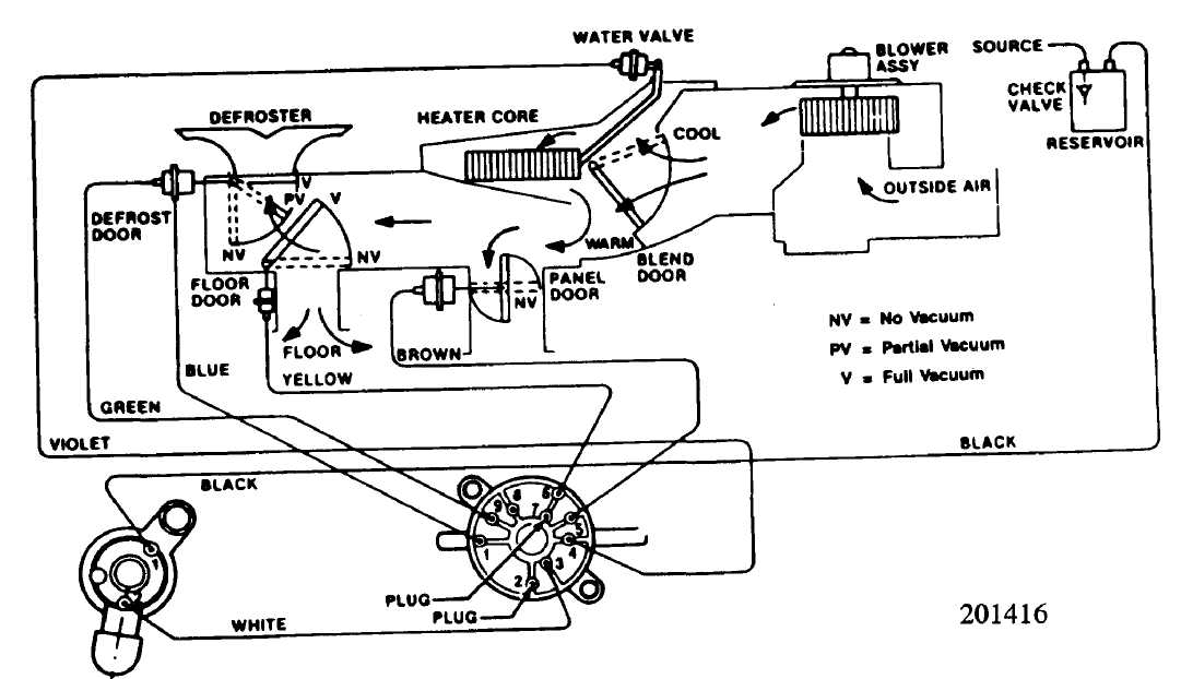 Heater Hoses Diagram 2001 Jeep Grand Cherokee, Heater