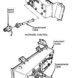instrument panel standard 1984 1991 jeep cherokee xjjeep comanche fuel gauge wiring diagram 17 [ 828 x 1238 Pixel ]