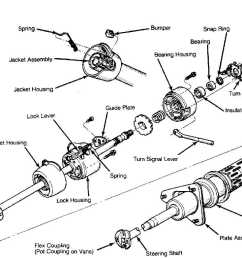 1993 jeep cherokee horn switch on radio wiring diagram for 1996 jeep [ 1110 x 782 Pixel ]