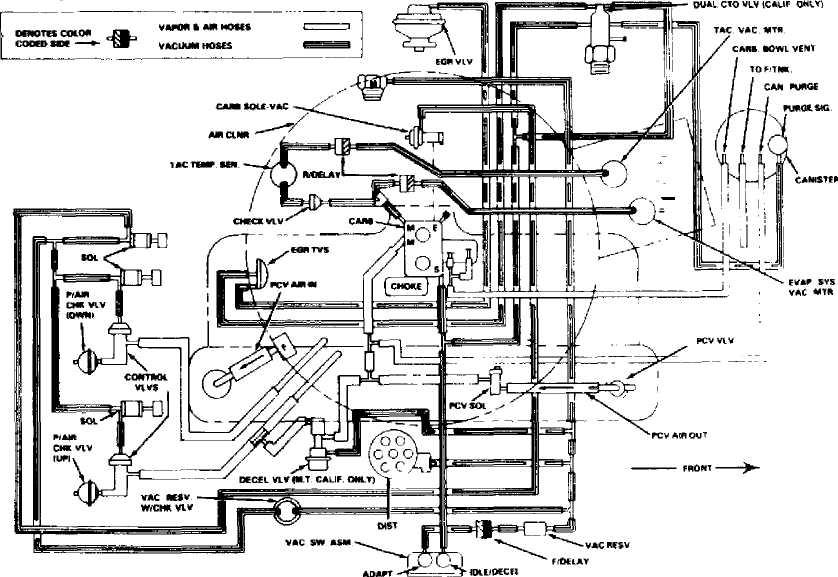 jeep 4 0 vacuum diagram