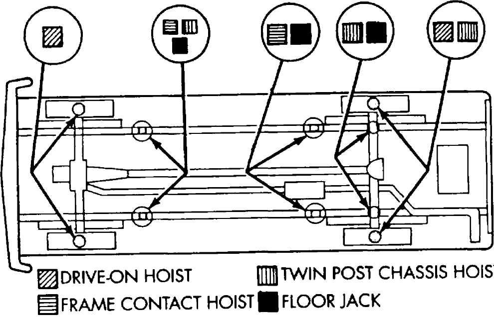 MAINTENANCE INFORMATION :: 1993 :: Jeep Cherokee (XJ