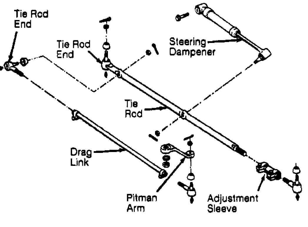 Jeep Cherokee Camber Caster Toe Diagram