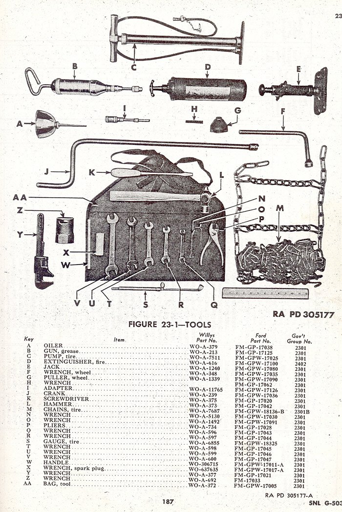 JeepDraw G503.com TOOLS