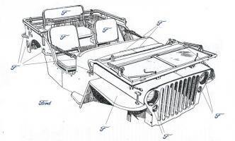 Jeep Ford GPW early willys MB standard composite godevil m