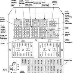 2000 Jeep Grand Cherokee Wiring Diagram Radio Caravan Towing Electrics - Jeepnieci.pl
