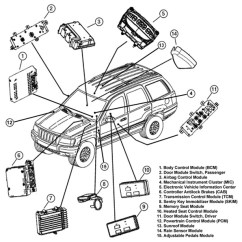 2000 Jeep Wrangler Ac Wiring Diagram 90 Degree - Jeepnieci.pl