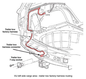 Jeep WJ Grand Cherokee Trailer Towing Specifications