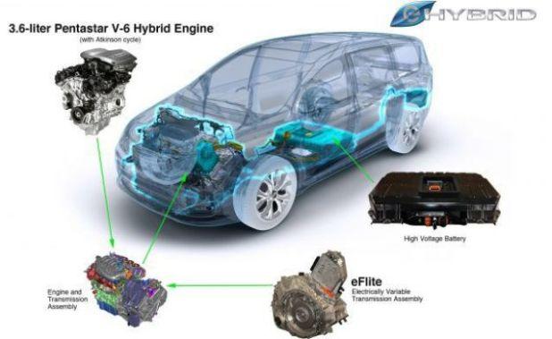 2020 Jeep Wrangler Plug-In Hybrid