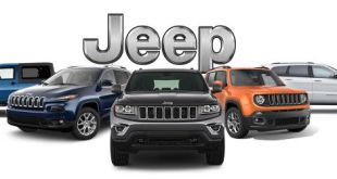Jeep group