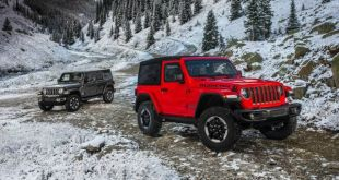 2021 Jeep Wrangler front