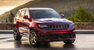 2022 Jeep Grand Cherokee Trackhawk Price