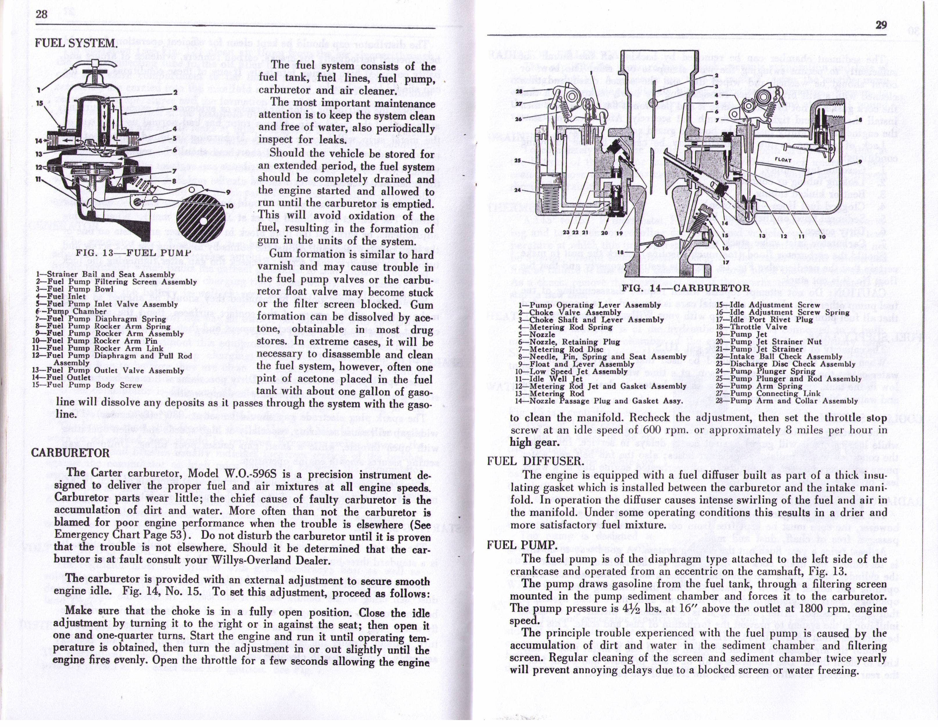 CJ 3B MANUALS - Auto Electrical Wiring Diagram