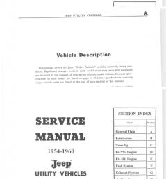 servicemanualutilitytruck1954 1960 1 servicemanualutilitytruck1954 1960 2 [ 791 x 1024 Pixel ]