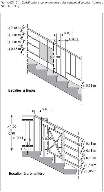 NF P 01-012 PDF