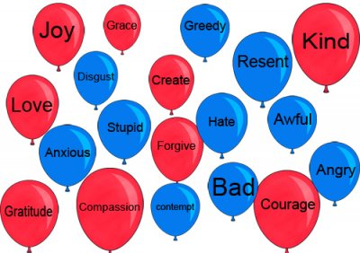 picture showing red baloons as positive thoughts and emotions but blue balloons as negative emotions