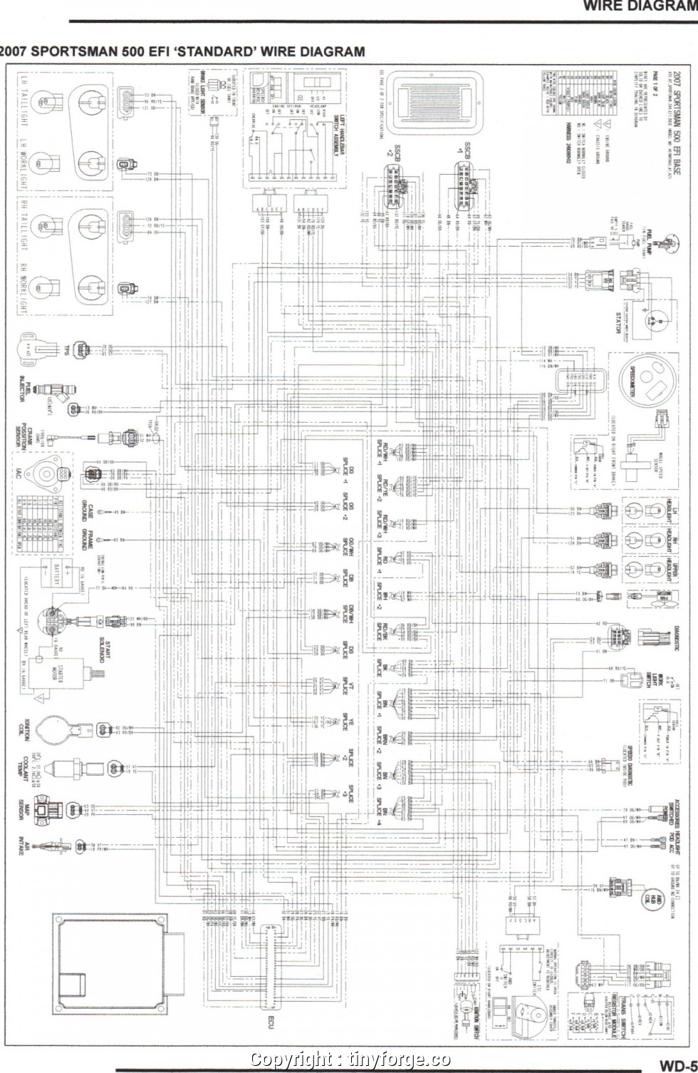medium resolution of polaris sportsman 500 wiring diagram data schema u2022 94 jeep grand cherokee fuse box diagram 2004