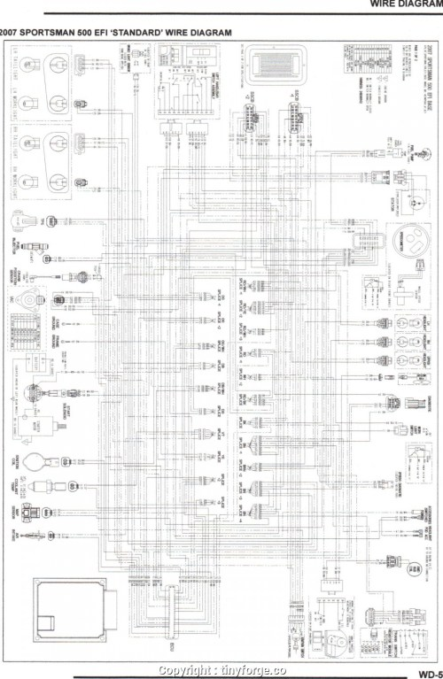 small resolution of polaris sportsman 500 wiring diagram data schema u2022 94 jeep grand cherokee fuse box diagram 2004