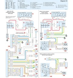 peugeot fight x wiring diagram wiring diagram for you peugeot 306 wiring harness [ 980 x 1387 Pixel ]