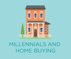 What type of Homes are Trending with Millennials?