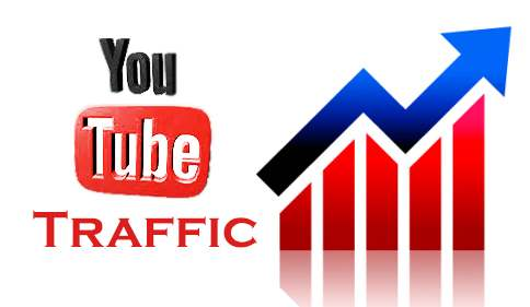 How to Increase Youtube Traffic in 2015