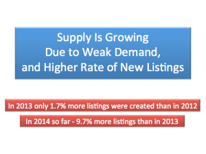 scottsdale arizona real estate supply demand,cave creek arizona real estate supply demand