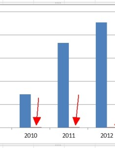 We will correct this by changing the  change on data to be its own axis do click once tallest blue bar right also add excel chart percentage differences jeff prom  sql server blog rh jeffprom