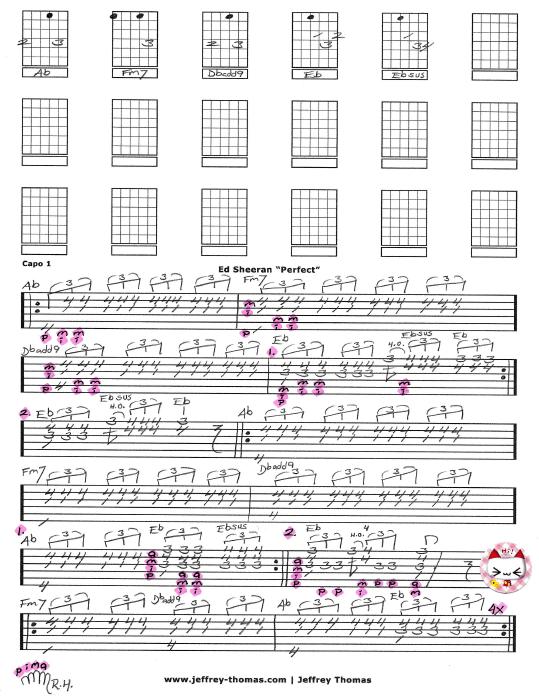 Perfect. Ed Sheeran. Chords. GuitarPlayerBox