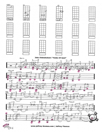 Online Guitar Bass and Ukulele Lessons by Jeffrey Thomas