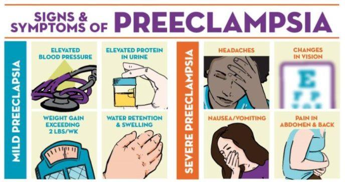 preeclampsia protein malnutrition Jeffrey Dach MD