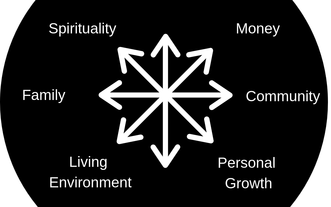 A Goal-Making Framework for the New Year