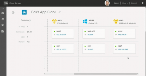 Cross-Cloud Services