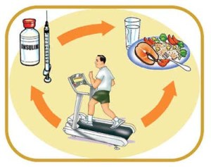 diabetes-treadmill