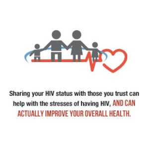 hiv test share
