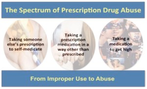 prescription drugfactsRX2