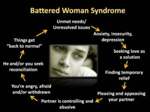 battered wife syndrome cycle