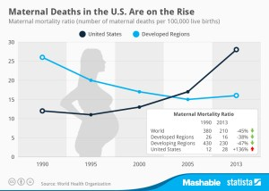 Maternal_mortality_rate_n