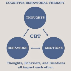 PTSD cognitive-behavioral-therapy