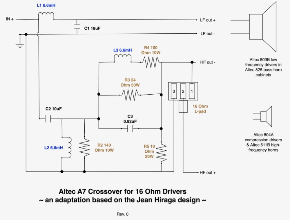 medium resolution of the story this week is the high frequency duelund cast tinned copper crossover circuit s rather remarkable evolution in performance
