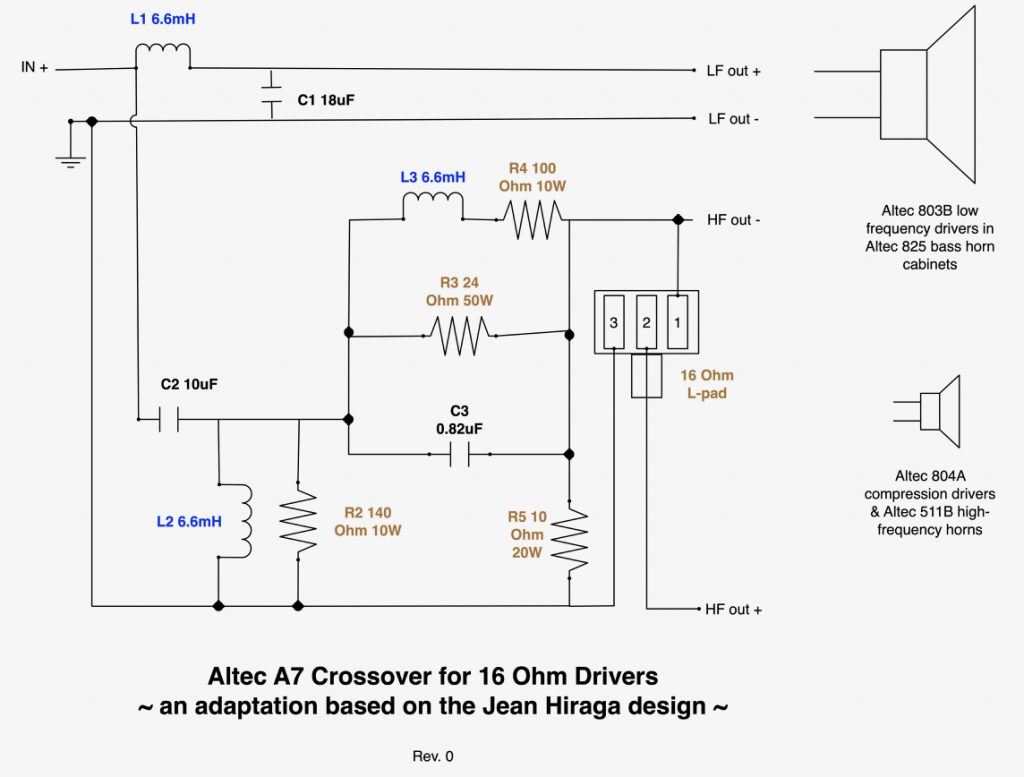 hight resolution of the story this week is the high frequency duelund cast tinned copper crossover circuit s rather remarkable evolution in performance