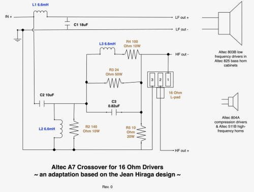 small resolution of the story this week is the high frequency duelund cast tinned copper crossover circuit s rather remarkable evolution in performance