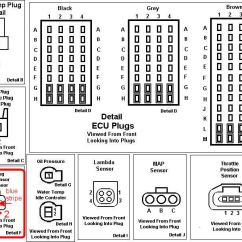 Ddec 2 Injector Wiring Diagram 2005 Honda Civic Parts Mbe Ecu : 22 Images - Diagrams | Creativeand.co