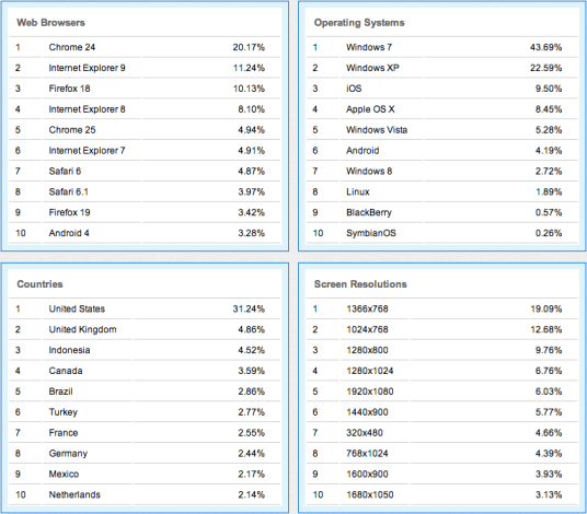 Captura de pantalla 2013-03-26 a las 11.34.33
