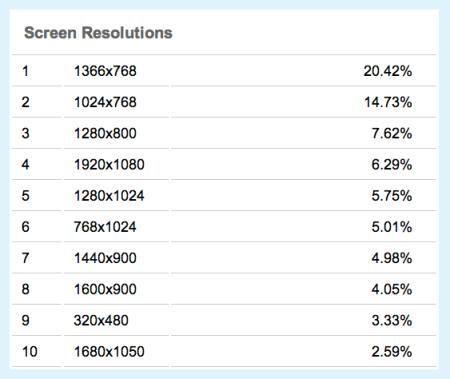 Captura de pantalla 2013-12-15 a las 14.37.10